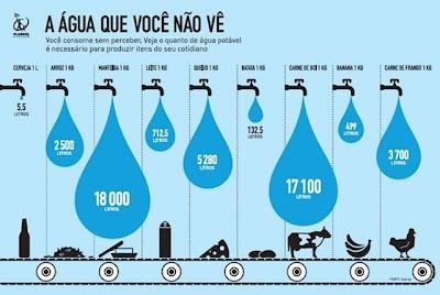 uso agua.jpg