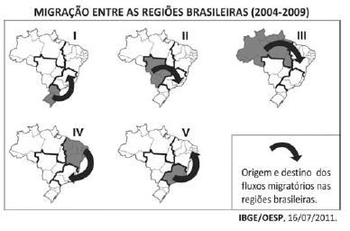 Questão 72_Fuvest_Migração entre as regiões brasileiras.png