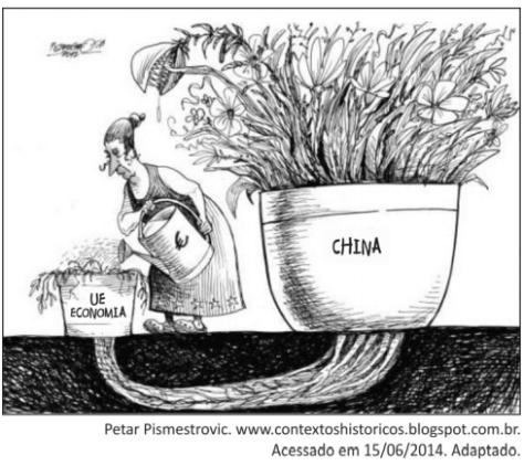 questão 11_FUVEST 2015_união europeia e china