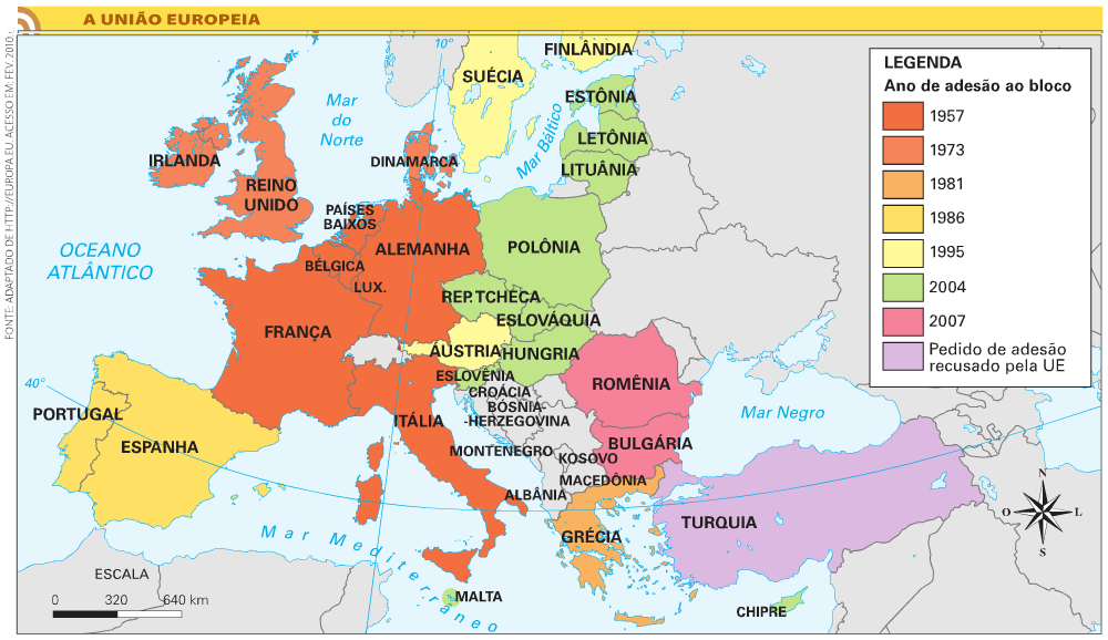 GLOBALIZAÇÃO - União Europeia
