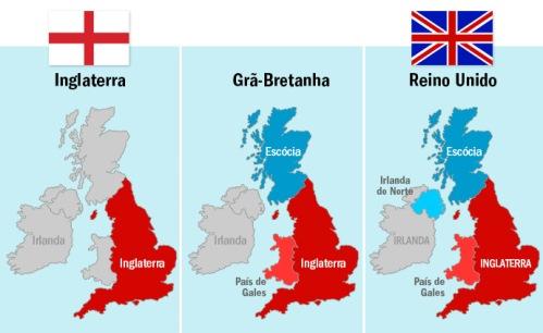 Inglaterra e grã-bretanha