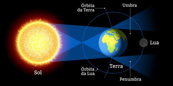 eclipse_da_lua